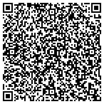 QR-код с контактной информацией организации ЦЕНТРАЛЬНАЯ БИРЖА НЕДВИЖИМОСТИ