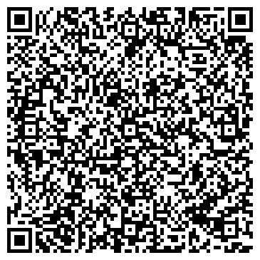 QR-код с контактной информацией организации КЛУБ НЕЗАВИСИМЫХ БРОКЕРОВ