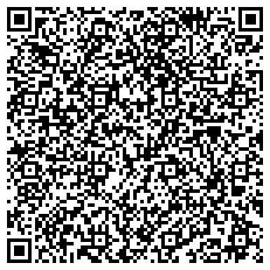 QR-код с контактной информацией организации ВЕСТНИК ТРАВМАТОЛОГИИ И ОРТОПЕДИИ ИМ. Н.Н. ПРИОРОВА