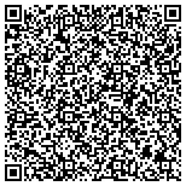 QR-код с контактной информацией организации makk. Автомагазин. Сервис
