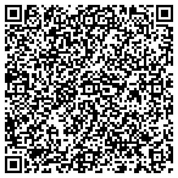 QR-код с контактной информацией организации ИНФОРМПРОГРЕСС БАНК КБ