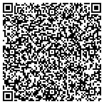 QR-код с контактной информацией организации НЕФТЯНОЙ АЛЬЯНС БАНК КБ