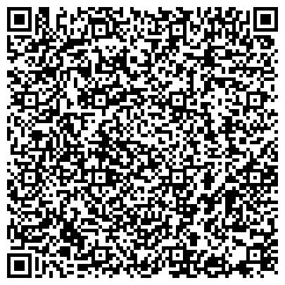 QR-код с контактной информацией организации iShop