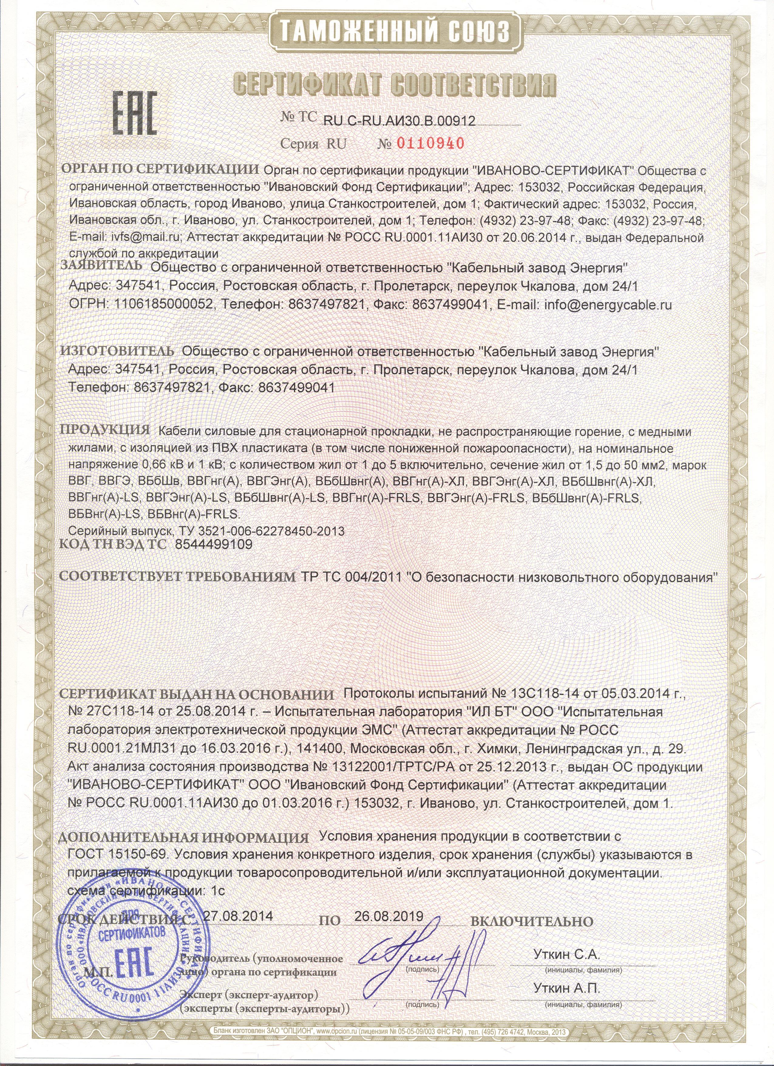 Сертификация подольск сертификация сетевая камера