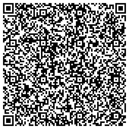 QR-код с контактной информацией организации «Сельское поселение Ермолинское Истринского муниципального района Московской области»
