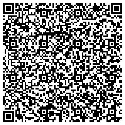 QR-код с контактной информацией организации Отдел социальной поддержки населения по Южному округу