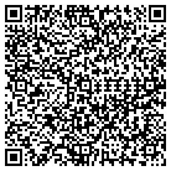 QR-код с контактной информацией организации АКБ Авангард