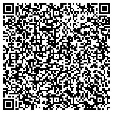 QR-код с контактной информацией организации Отдел занятости населения Чкаловского района