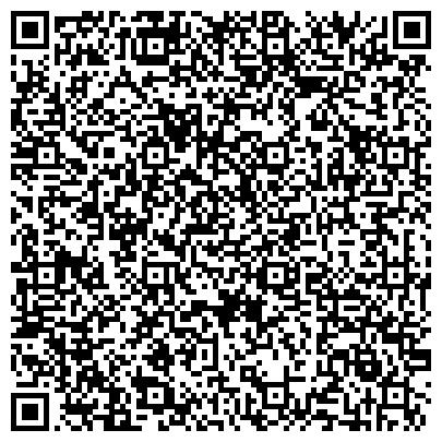 QR-код с контактной информацией организации Департамент труда и социальной поддержки населения Ярославской области