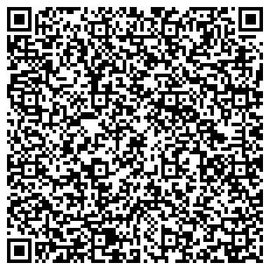 QR-код с контактной информацией организации Городская клиническая больница №5