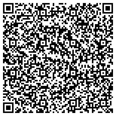 QR-код с контактной информацией организации Финансовый университет при Правительстве РФ, Смоленский филиал