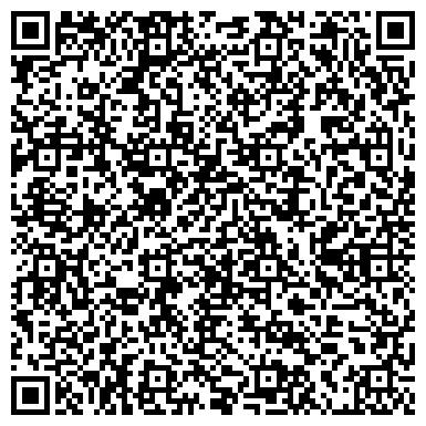 QR-код с контактной информацией организации Мамины Рецепты