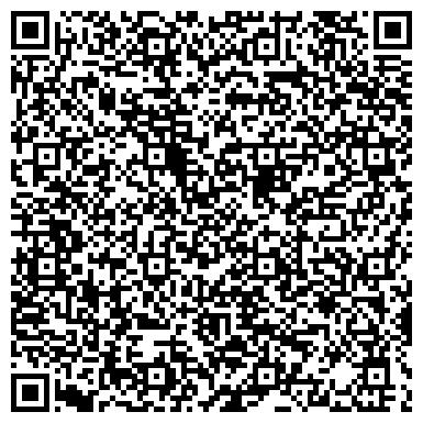 QR-код с контактной информацией организации Нефтеюганский городской клуб собаководов