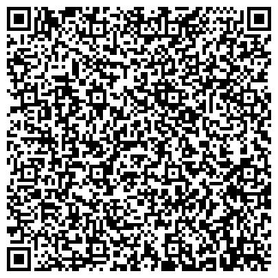 """QR-код с контактной информацией организации Сервисный центр """"Servis-Butovo"""""""