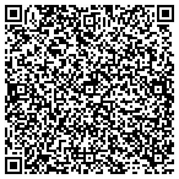 QR-код с контактной информацией организации Нива-Трофи