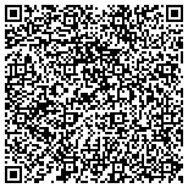 QR-код с контактной информацией организации ООО Онегоэнергоаудит