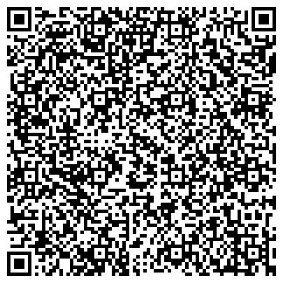 QR-код с контактной информацией организации ННПЦТО