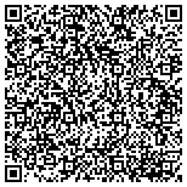 """QR-код с контактной информацией организации Кондитерская """"Сладкая Идея"""""""