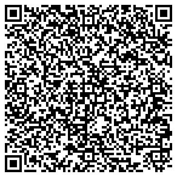 QR-код с контактной информацией организации БИБЛИОТЕКА МОСКОВСКАЯ РАЙОННАЯ