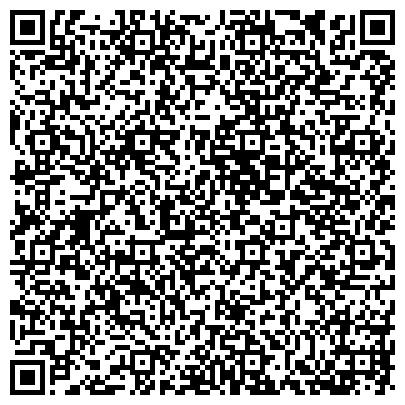 QR-код с контактной информацией организации УПРАВЛЕНИЕ СЕЛЬСКИМ ХОЗЯЙСТВОМ ТРОИЦКОЙ ГОСУДАРСТВЕННОЙ РАЙОННОЙ АДМИНИСТРАЦИИ