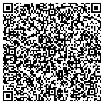 QR-код с контактной информацией организации НИИ МАГНИТНЫХ НОСИТЕЛЕЙ ИНФОРМАЦИИ, ОАО