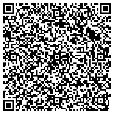 QR-код с контактной информацией организации Андреевские больницы-НЕБОЛИТ
