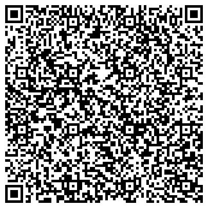 QR-код с контактной информацией организации НООКЕНСКОЕ РАЙУПРАВЛЕНИЕ ПО ЗЕМЛЕУСТРОЙСТВУ И РЕГИСТРАЦИИ ПРАВ НА НЕДВИЖИМОЕ ИМУЩЕСТВО
