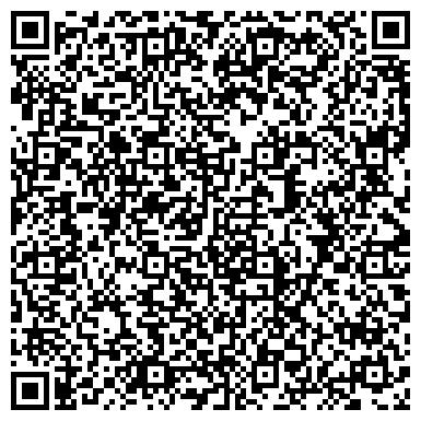 QR-код с контактной информацией организации «Дирекция по координации деятельности медицинских организаций Департамента здравоохранения города Москвы»