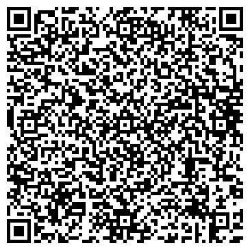 QR-код с контактной информацией организации ООО Городской Кредит