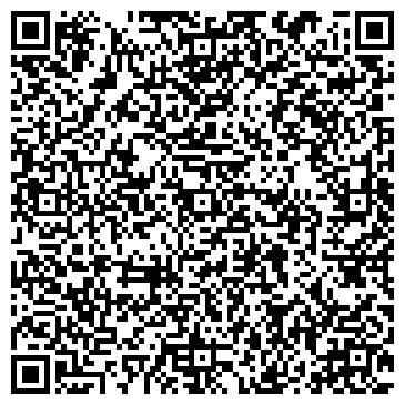 QR-код с контактной информацией организации ПАО СБЕРБАНК РОССИИ    Доп.офис №9040/00200