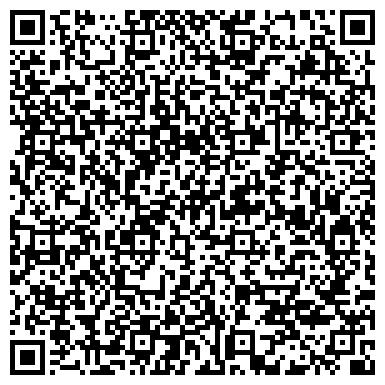 QR-код с контактной информацией организации УПРАВЛЕНИЕ ЗДРАВООХРАНЕНИЯ ЮВАО Г. МОСКВЫ