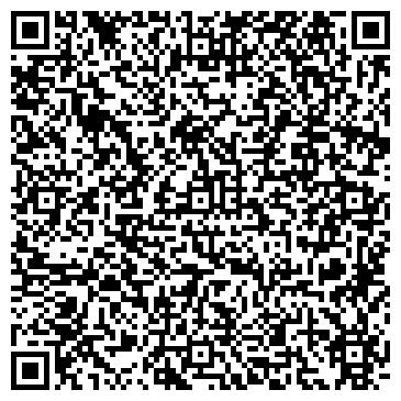QR-код с контактной информацией организации Магазин овощей и фруктов, ИП Земскова О.О.