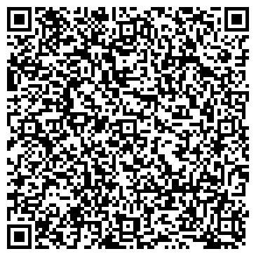 QR-код с контактной информацией организации Ваш размер