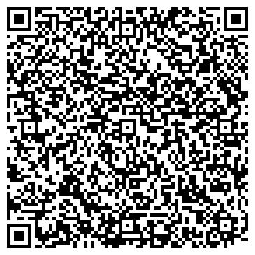 QR-код с контактной информацией организации Магазин мясной продукции, ИП Недильский И.Р.