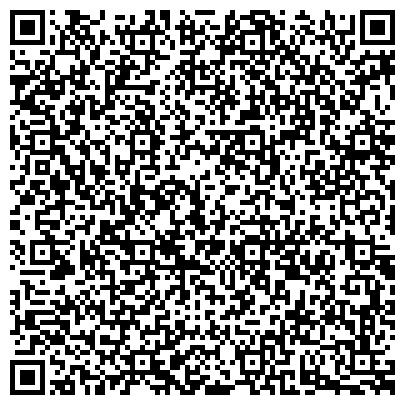 QR-код с контактной информацией организации Управление здравоохранения Северного административного округа города Москвы