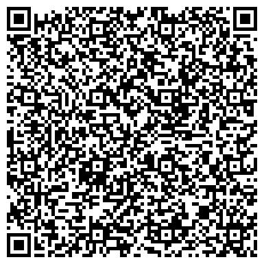"""QR-код с контактной информацией организации ООО Агентство Праздников """"Ани Цап"""""""