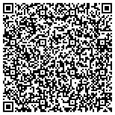 QR-код с контактной информацией организации «Кириченко и партнеры»