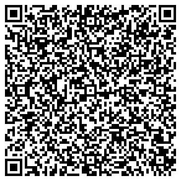 QR-код с контактной информацией организации ИП Симф Эксперт