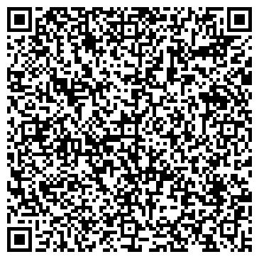 QR-код с контактной информацией организации ИП Полезные мелочи