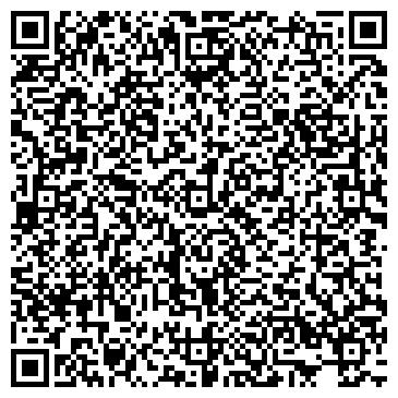 QR-код с контактной информацией организации ЧП САНТНЕХНИК В БИШКЕКЕ 0700098383