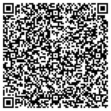 QR-код с контактной информацией организации ИП Спорттовары