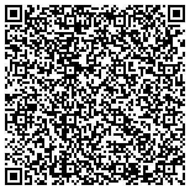 QR-код с контактной информацией организации ИП Агентство по трудоустройству РЯБИНИНА С.В.