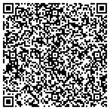 QR-код с контактной информацией организации ЗАО Красная икра опт и розница