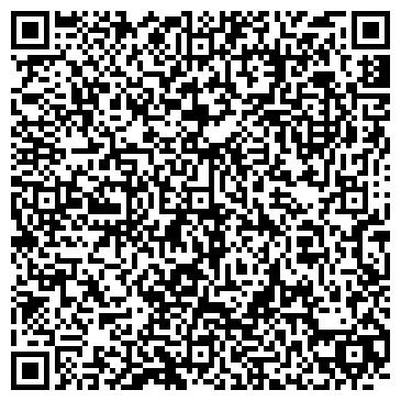 QR-код с контактной информацией организации ИП Магазин семян