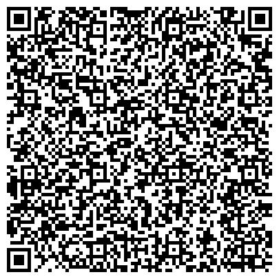QR-код с контактной информацией организации Аудиторская компания «Global Audit» Весь спектр бухгалтерских услуг