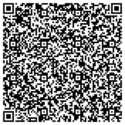 QR-код с контактной информацией организации Субъект предпринимательской деятельности Шкуру тримай