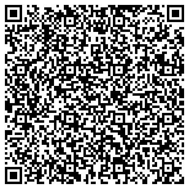 QR-код с контактной информацией организации Корпорация интернет-магазин «ЗДОРОВЬЕ ВАШЕЙ СЕМЬИ»
