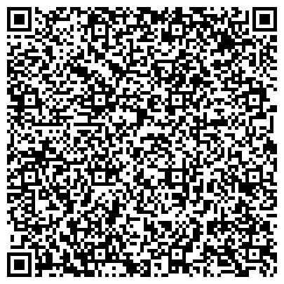 """QR-код с контактной информацией организации Общество с ограниченной ответственностью ООО """"Альтинет"""" программы и оборудование"""