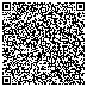 QR-код с контактной информацией организации Клуб Киевских Ведущих