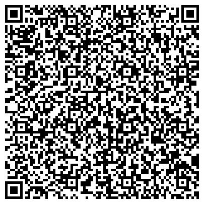 QR-код с контактной информацией организации Energetix Киев Украина - Nature's Sunshine Products /NSP
